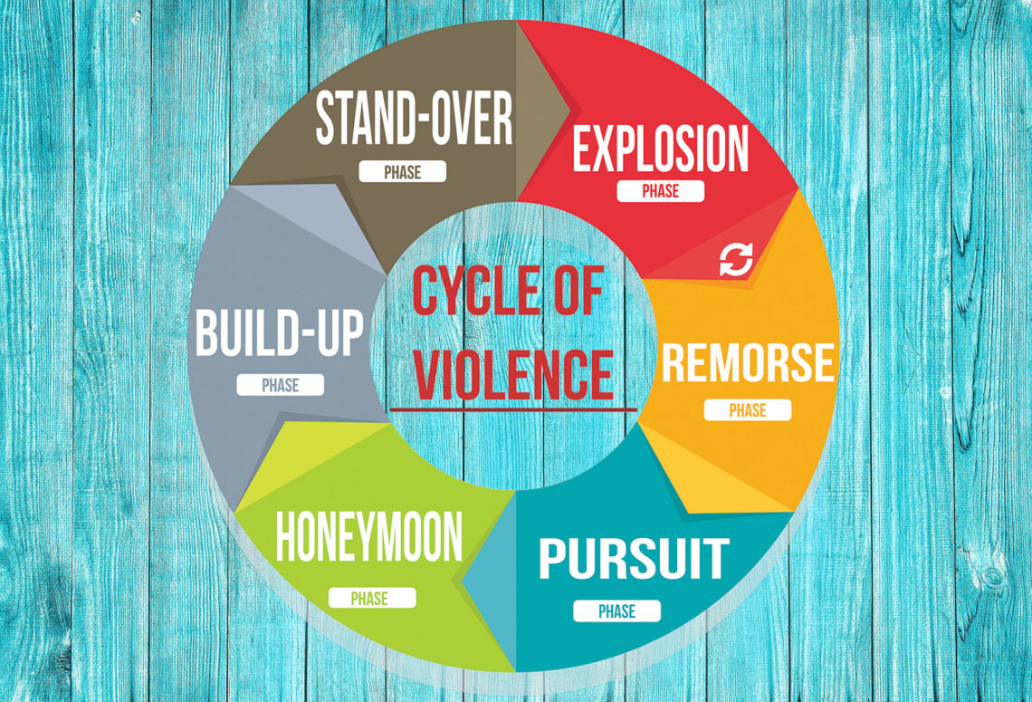 Cycle Of Violence Blue Wall